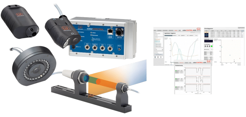 Sistema-de-medición-de-color-en-línea-colorCONTROL-ACS7000-e1478162024999