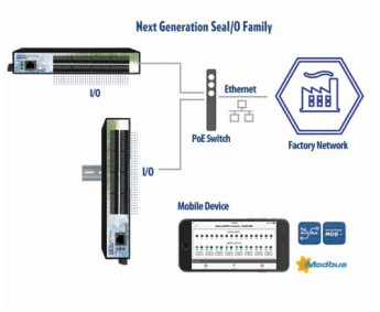 next-generation-seaI-O