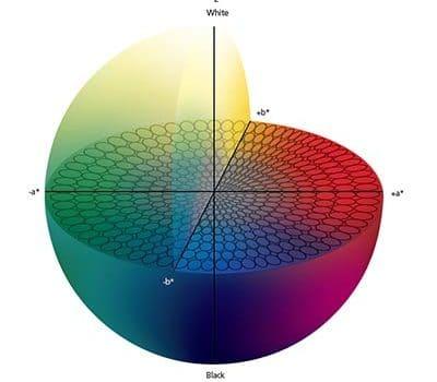 color-400x350